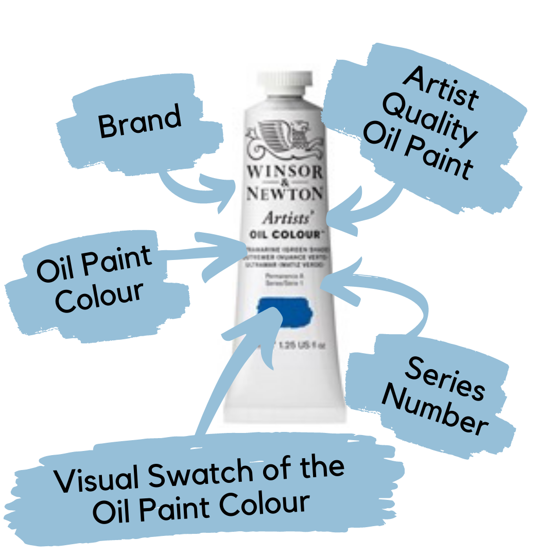Oil paint labelling - Emily McCormack