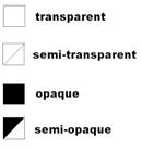 transparent to opaque
