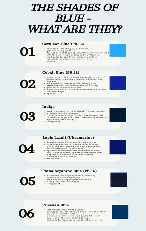 the shades of the colour blue