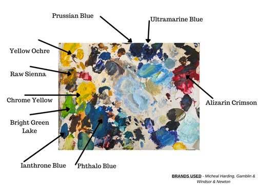 My palette for Van Gogh Vase of Irises